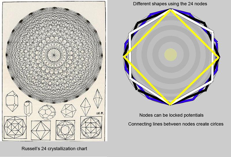my-crystallization