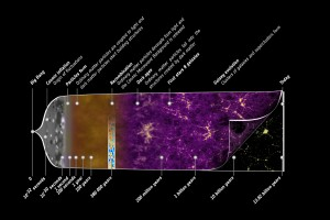 universe_big+bang_timeline_highres